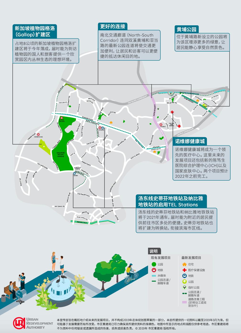 leedon-green-farrer-road-holland-village-ura-master-plan-chinese-page-2