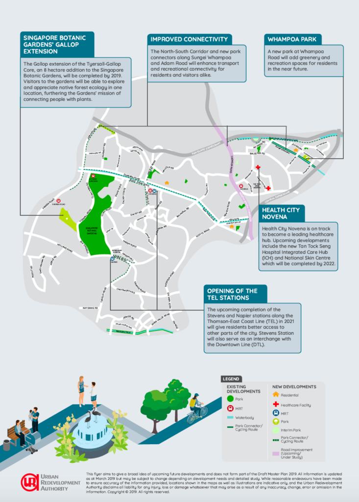 leedon-green-farrer-road-holland-village-ura-master-plan-page-2