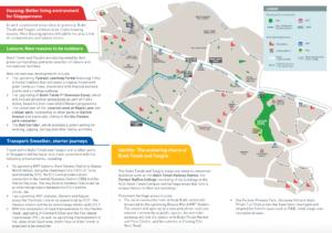 leedon-green-farrer-road-holland-village-ura-master-plan-page-3