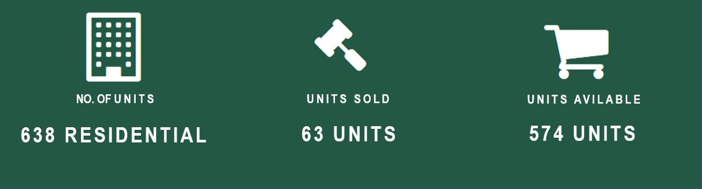 Leeon-Green-Sales-Figure