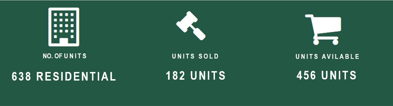 Leedon-Green-Sales-Figure-13.7